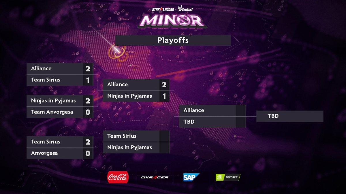 基辅Minor回顾:A队让一追二进Major,天狼星2-0完胜汉堡