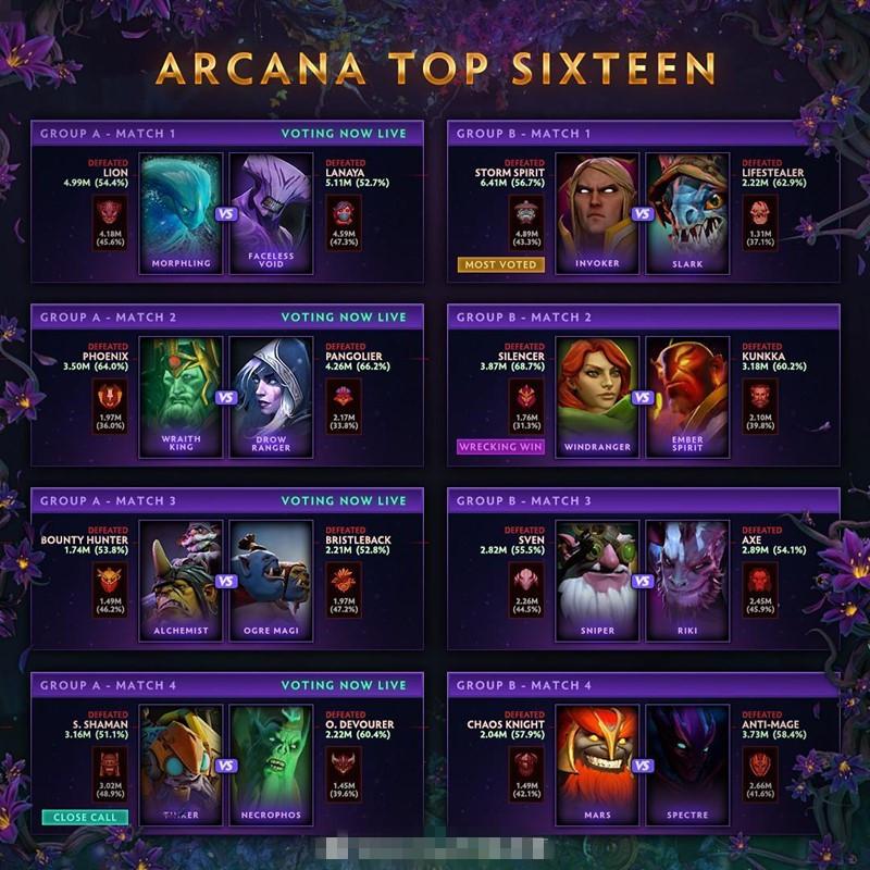 TI9 Arcana Vote Discussion Part 1